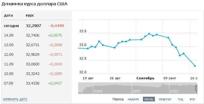 мужское термобелье выгодный курс покупки доллара в москве на завтра прекрасно собирает испаряет